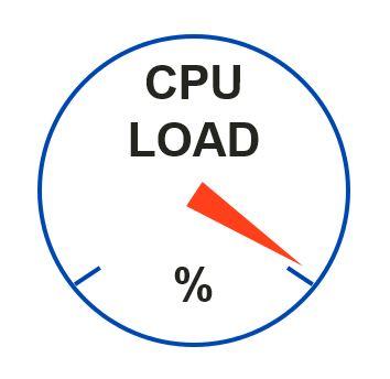 CPU Auslastung durch lsass.exe