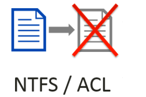 NTFS / ACL - Dateien verschwinden nach Verschieben