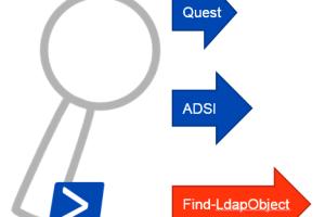 LDAP Suche mit Powershell – Find-LdapObject