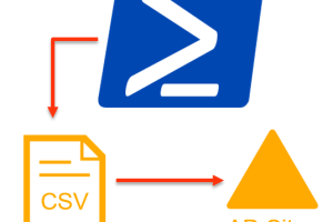 Active Directory Sites mit Powershell automatisieren
