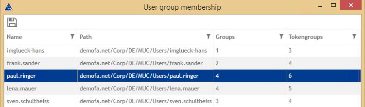 Anzahl-Gruppen-pro-User