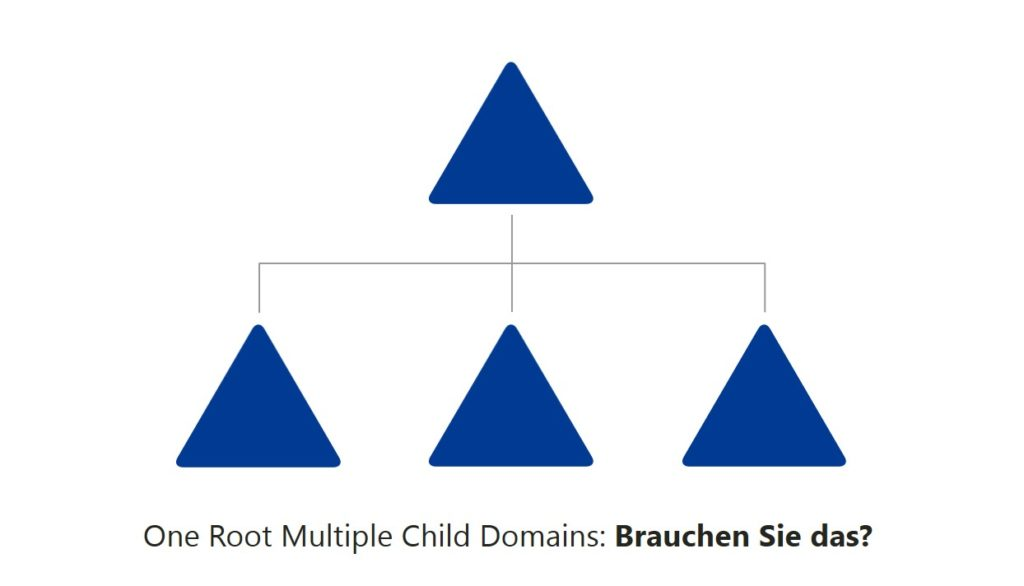Domain Struktur einrichten - One Root Multiple Child Domains
