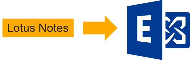 Lotus Notes Migration - Notes Migrator for Exchange