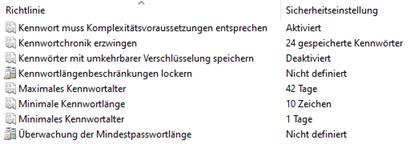 Azure AD Passwortschutz Zeichenfolgen vermeiden